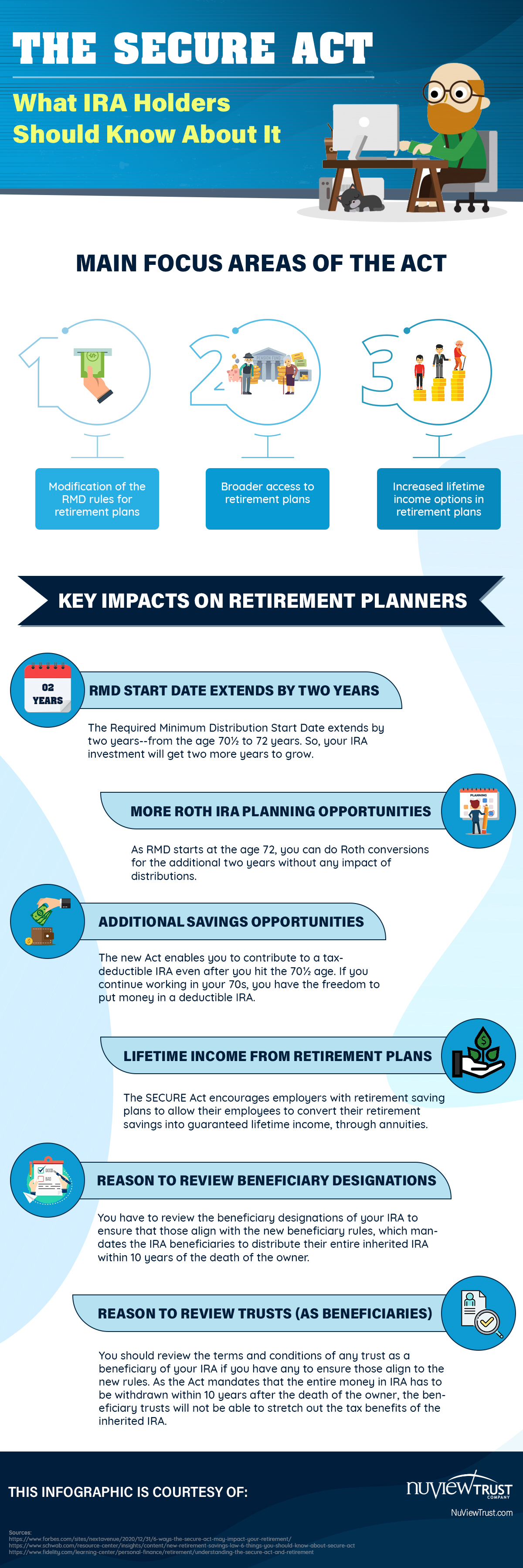 How The SECURE Act Benefits Retirement Savers